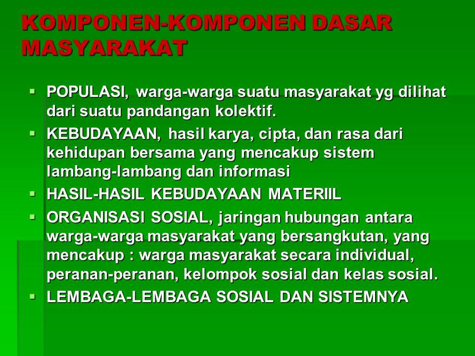 KOMPONEN-KOMPONEN DASAR MASYARAKAT  POPULASI, warga-warga suatu masyarakat yg dilihat dari suatu pandangan kolektif.  KEBUDAYAAN, hasil karya, cipta