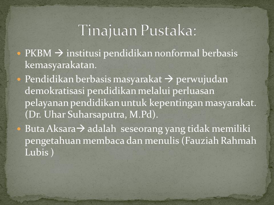 PKBM  institusi pendidikan nonformal berbasis kemasyarakatan. Pendidikan berbasis masyarakat  perwujudan demokratisasi pendidikan melalui perluasan