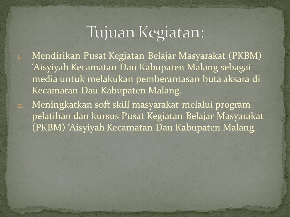 1. Mendirikan Pusat Kegiatan Belajar Masyarakat (PKBM) 'Aisyiyah Kecamatan Dau Kabupaten Malang sebagai media untuk melakukan pemberantasan buta aksar