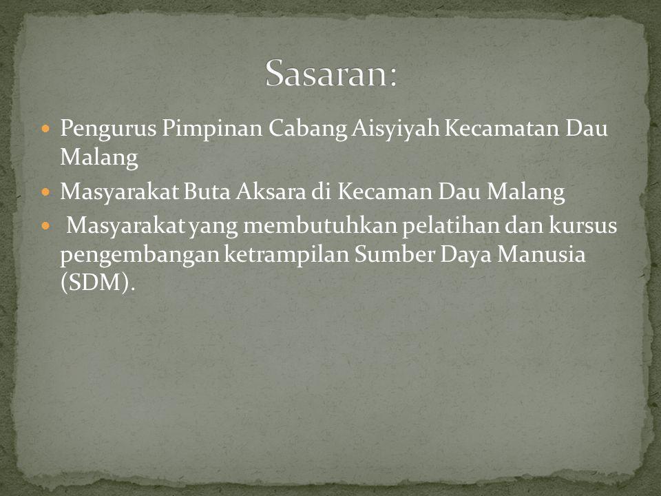 Pengurus Pimpinan Cabang Aisyiyah Kecamatan Dau Malang Masyarakat Buta Aksara di Kecaman Dau Malang Masyarakat yang membutuhkan pelatihan dan kursus p
