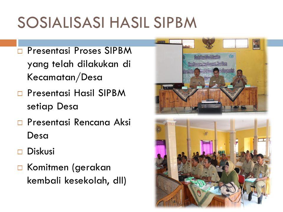 SOSIALISASI HASIL SIPBM  Presentasi Proses SIPBM yang telah dilakukan di Kecamatan/Desa  Presentasi Hasil SIPBM setiap Desa  Presentasi Rencana Aks