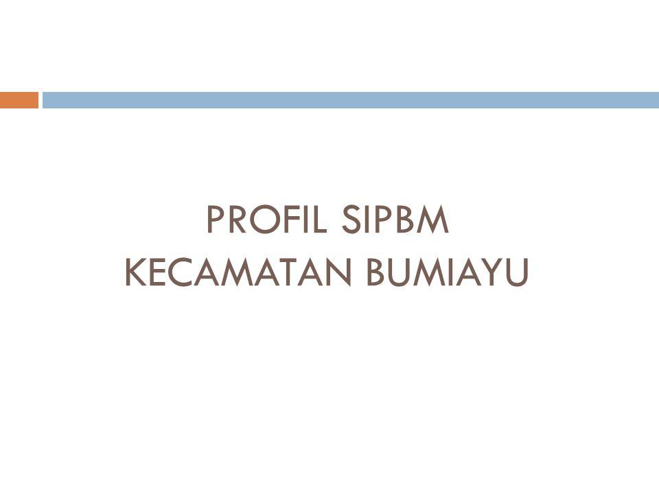 PROFIL SIPBM KECAMATAN BUMIAYU