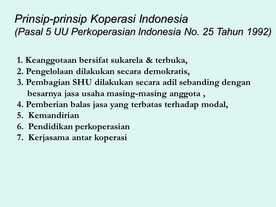 Prinsip-prinsip Koperasi Indonesia (Pasal 5 UU Perkoperasian Indonesia No.