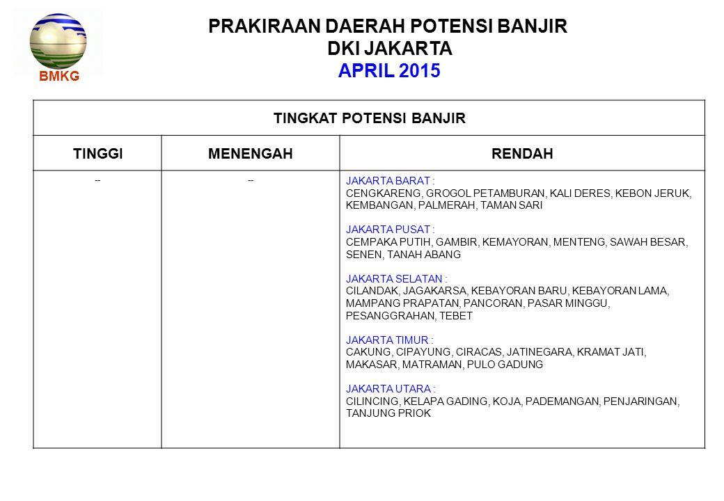 PRAKIRAAN DAERAH POTENSI BANJIR INDONESIA BAGIAN TIMUR APRIL 2015 TINGKAT POTENSI BANJIR TINGGIMENENGAHRENDAH --IRIAN JAYA BARAT : KOTA SORONG : (KEC.