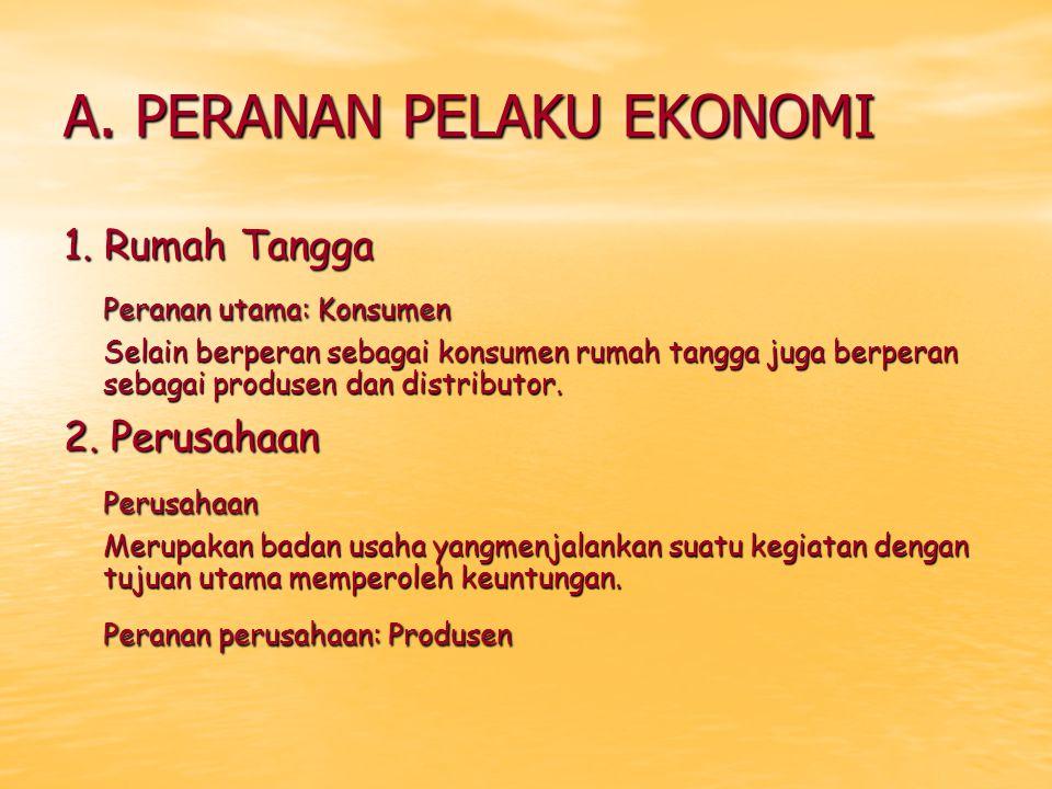 A. PERANAN PELAKU EKONOMI 1. Rumah Tangga Peranan utama: Konsumen Selain berperan sebagai konsumen rumah tangga juga berperan sebagai produsen dan dis