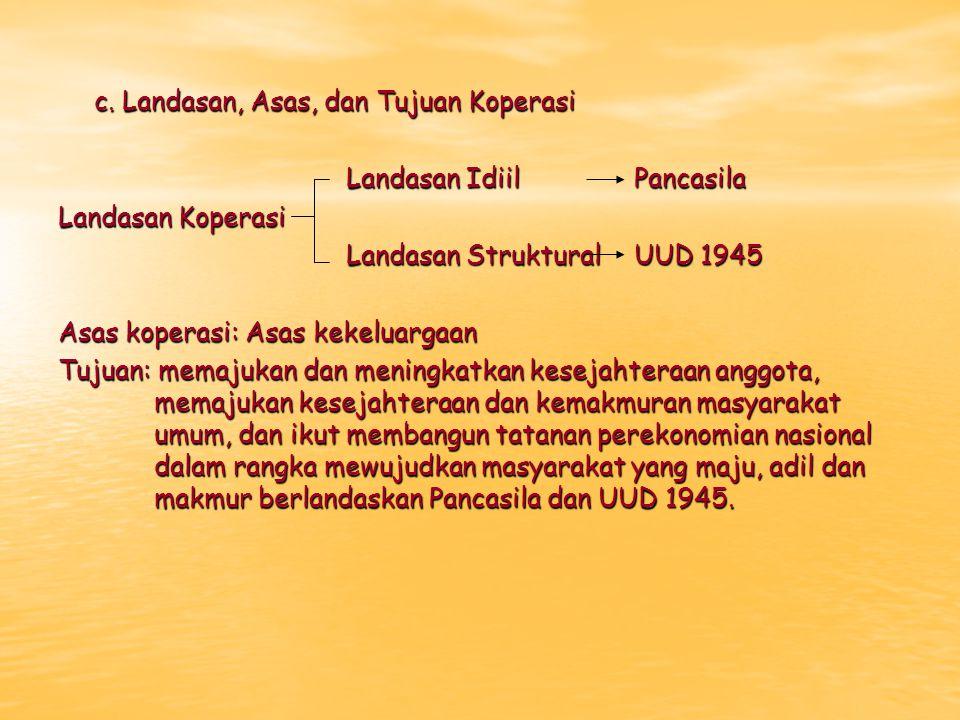 c. Landasan, Asas, dan Tujuan Koperasi Landasan IdiilPancasila Landasan Koperasi Landasan StrukturalUUD 1945 Asas koperasi: Asas kekeluargaan Tujuan: