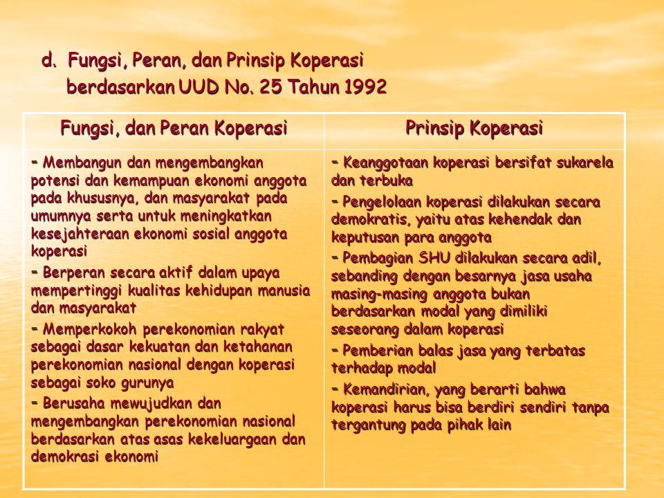 d. Fungsi, Peran, dan Prinsip Koperasi berdasarkan UUD No. 25 Tahun 1992 Fungsi, dan Peran Koperasi Prinsip Koperasi - Membangun dan mengembangkan pot