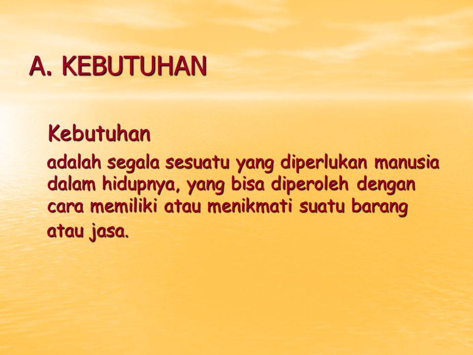 B.KEBUTUHAN MANUSIA 1.