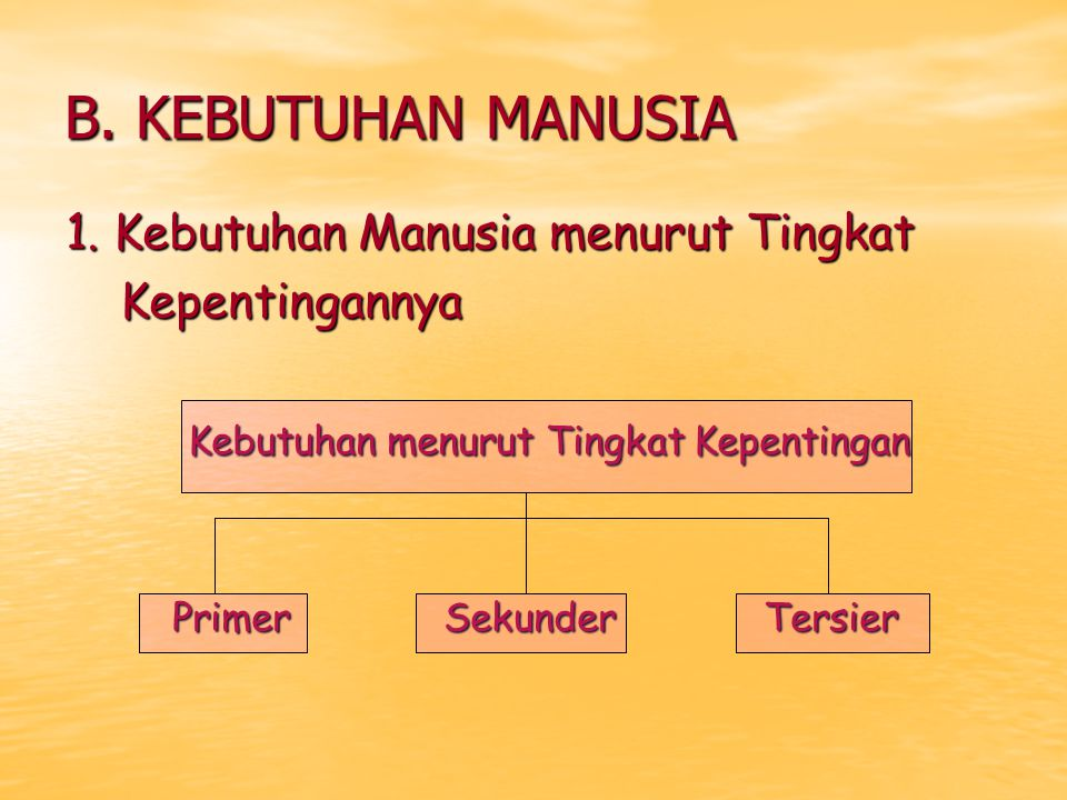 B.PELAKU-PELAKU EKONOMI DALAM SISTEM PEREKONOMIAN INDONESIA Pelaku Ekonomi Pelaku Ekonomi Swasta BUMNKoperasi Perum Perum Persero Persero BUMD BUMD