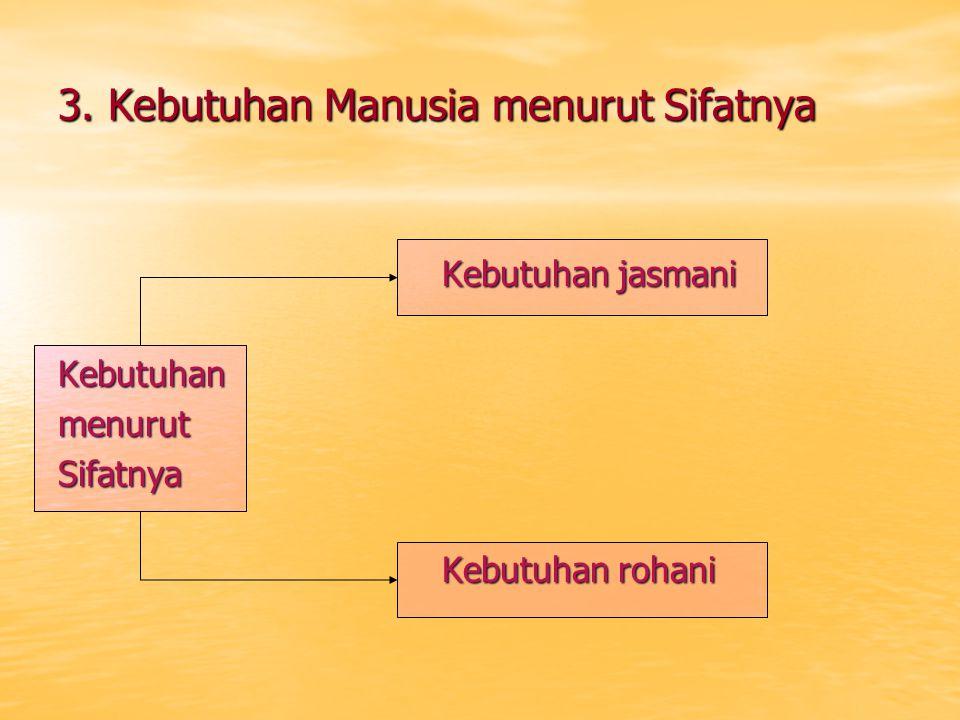 4.Koperasi a. Sejarah Koperasi Indonesia Koperasi pertama kali dirintis oleh R.