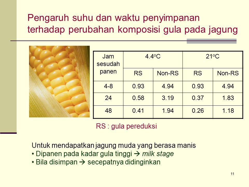 11 Pengaruh suhu dan waktu penyimpanan terhadap perubahan komposisi gula pada jagung Jam sesudah panen 4.4 o C21 o C RSNon-RSRSNon-RS 4-80.934.940.934