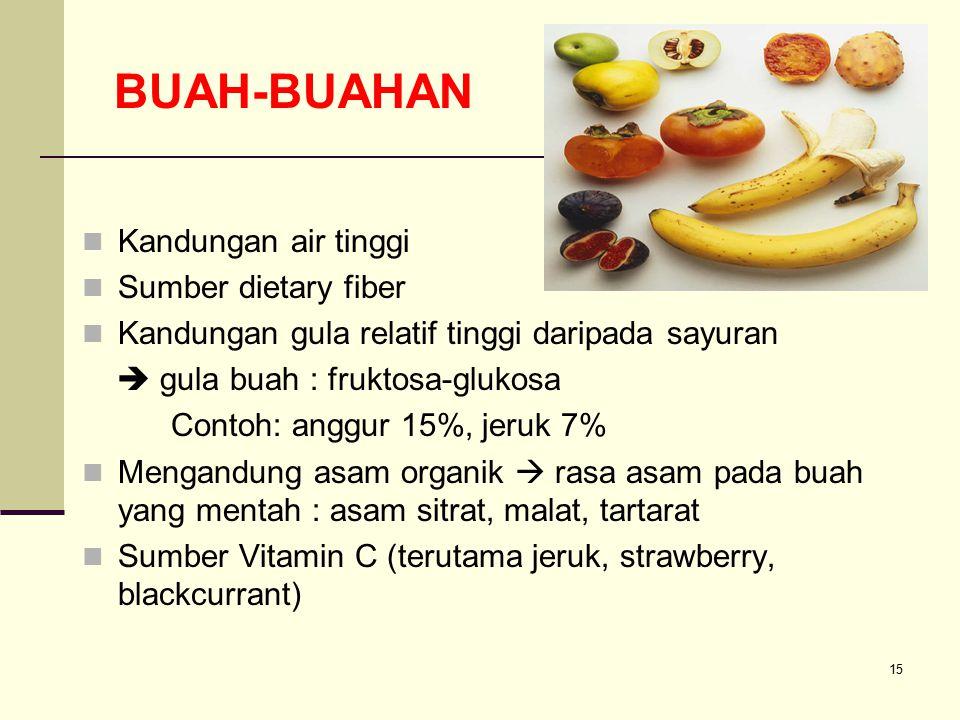 15 Kandungan air tinggi Sumber dietary fiber Kandungan gula relatif tinggi daripada sayuran  gula buah : fruktosa-glukosa Contoh: anggur 15%, jeruk 7