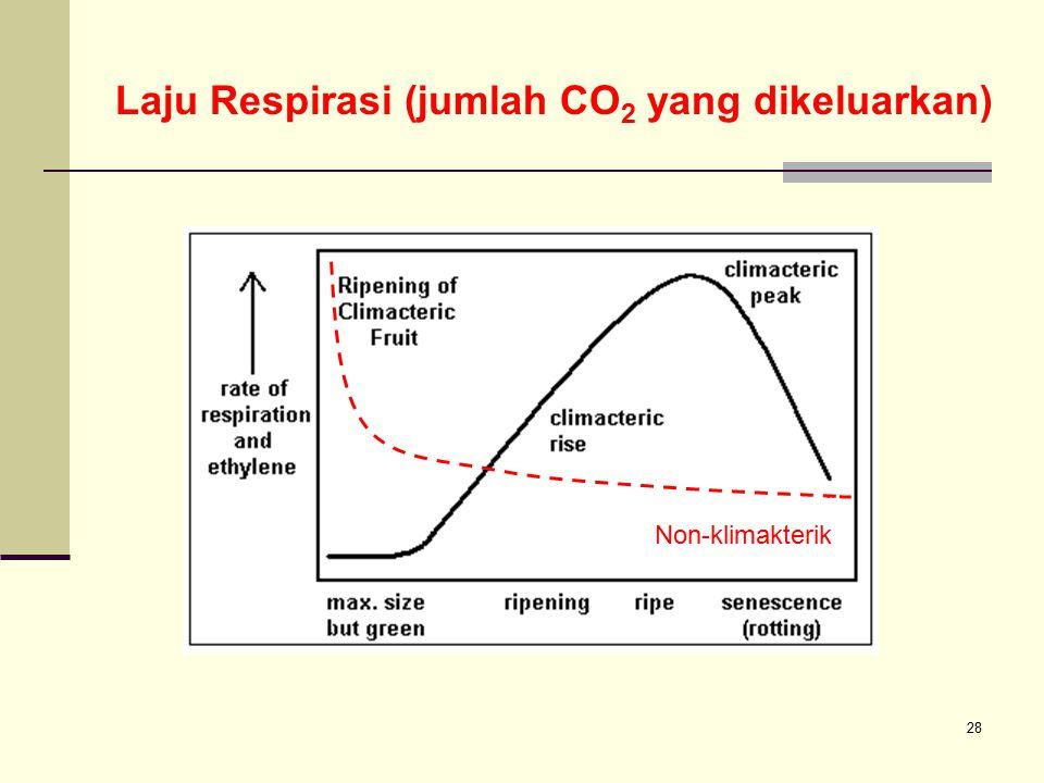 28 Non-klimakterik Laju Respirasi (jumlah CO 2 yang dikeluarkan)