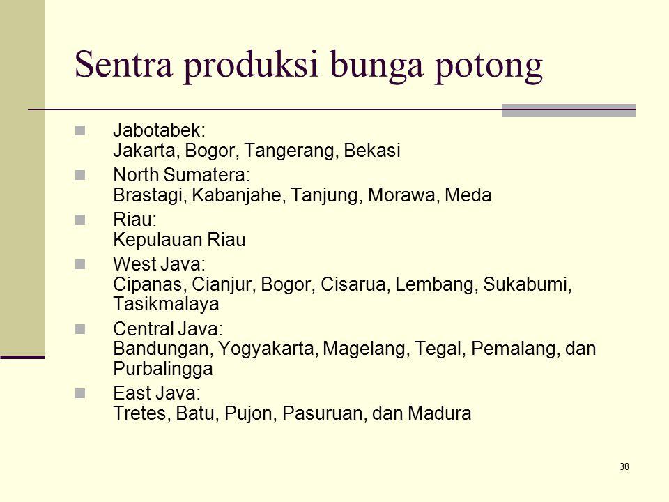 38 Sentra produksi bunga potong Jabotabek: Jakarta, Bogor, Tangerang, Bekasi North Sumatera: Brastagi, Kabanjahe, Tanjung, Morawa, Meda Riau: Kepulaua