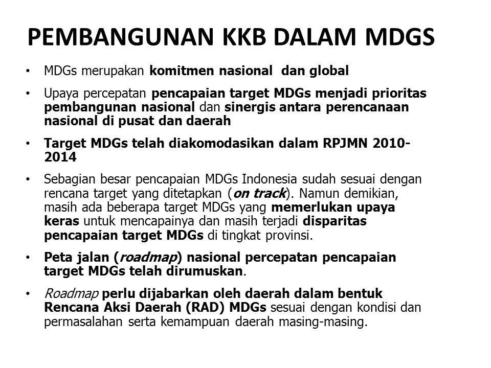 PEMBANGUNAN KKB DALAM MDGS MDGs merupakan komitmen nasional dan global Upaya percepatan pencapaian target MDGs menjadi prioritas pembangunan nasional