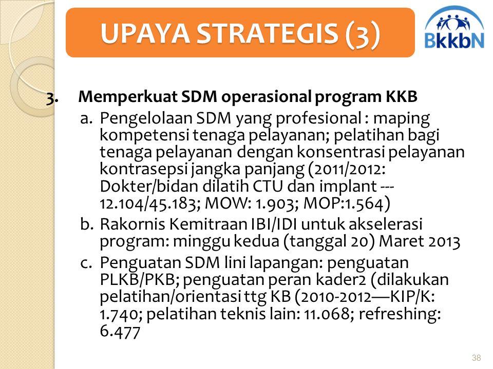 3. Memperkuat SDM operasional program KKB a.Pengelolaan SDM yang profesional : maping kompetensi tenaga pelayanan; pelatihan bagi tenaga pelayanan den
