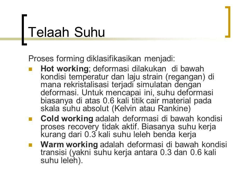 Telaah Suhu Proses forming diklasifikasikan menjadi: Hot working; deformasi dilakukan di bawah kondisi temperatur dan laju strain (regangan) di mana rekristalisasi terjadi simulatan dengan deformasi.
