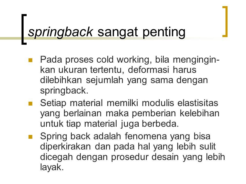 springback sangat penting Pada proses cold working, bila mengingin- kan ukuran tertentu, deformasi harus dilebihkan sejumlah yang sama dengan springback.