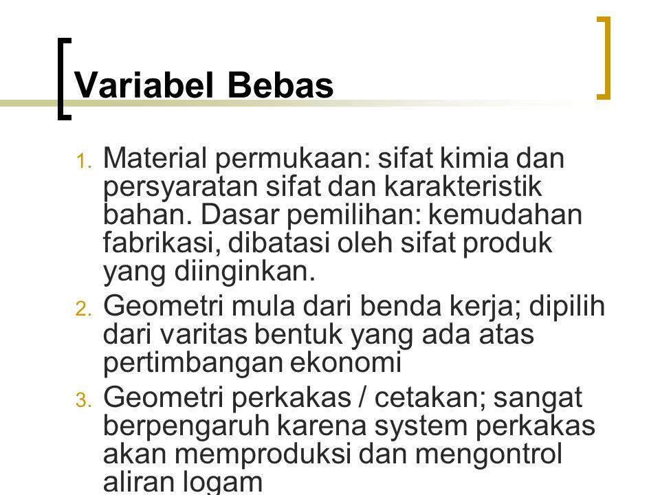 Variabel Bebas 1.Material permukaan: sifat kimia dan persyaratan sifat dan karakteristik bahan.