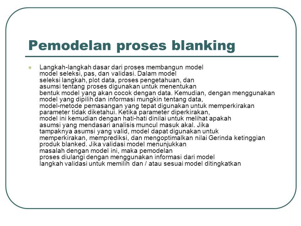 Pemodelan proses blanking Langkah-langkah dasar dari proses membangun model model seleksi, pas, dan validasi. Dalam model seleksi langkah, plot data,