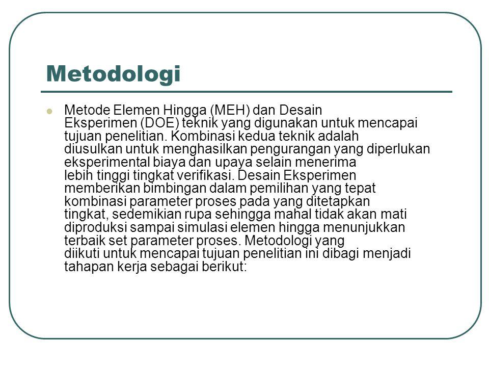 Metodologi Metode Elemen Hingga (MEH) dan Desain Eksperimen (DOE) teknik yang digunakan untuk mencapai tujuan penelitian. Kombinasi kedua teknik adala