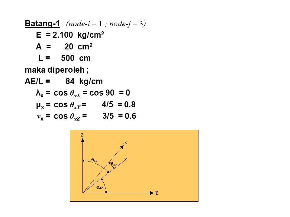 Batang-1 (node-i = 1 ; node-j = 3) E = 2.100 kg/cm 2 A = 20 cm 2 L = 500 cm maka diperoleh ; AE/L = 84 kg/cm λ x =cos θ xX = cos 90 = 0 μ x =cos θ xY