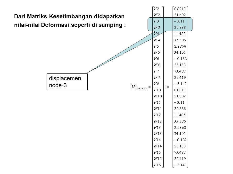 Dari Matriks Kesetimbangan didapatkan nilai-nilai Deformasi seperti di samping : displacemen node-3