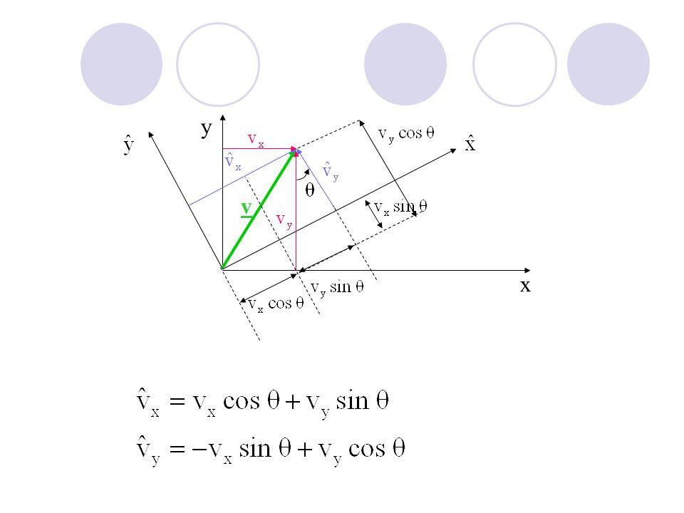 simetris Matriks kekakuan elemen pada sistem koordinat global ;