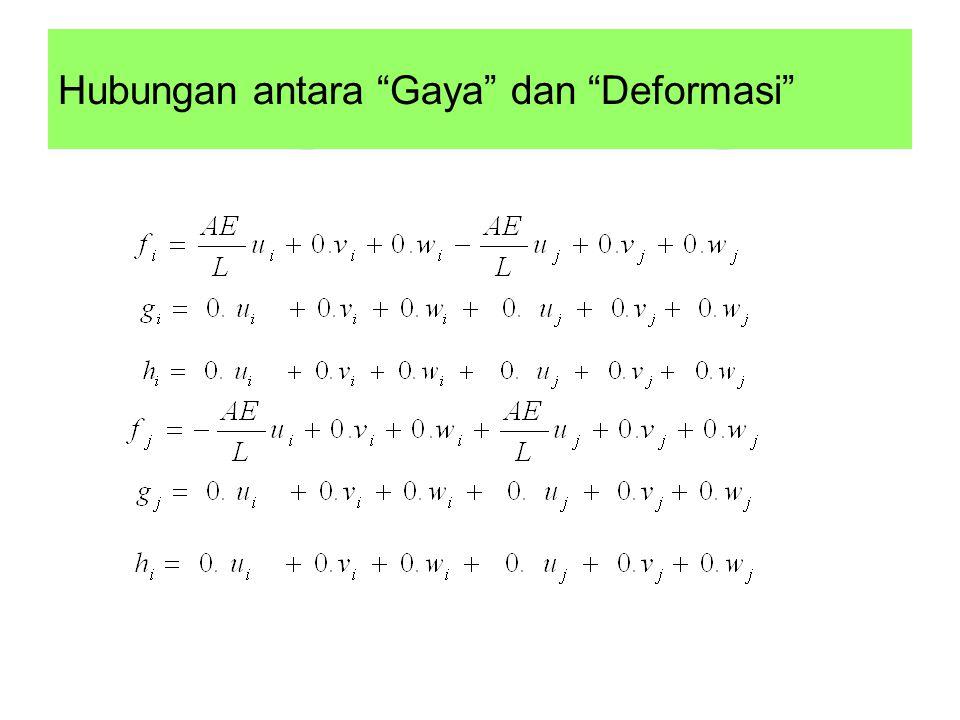 Persamaan matriks hub. gaya dan deformasi