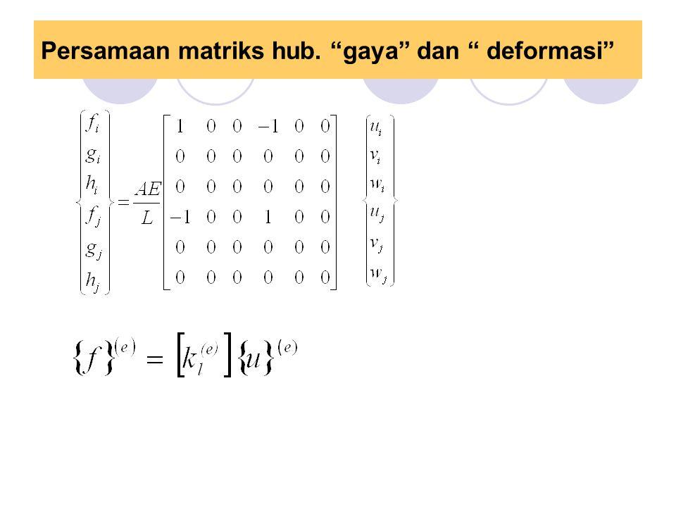 nodal displacemen, terdiri dari ; u i ; v i ; w i ; u j ; v j ; w j atau vektor displacemen nodal gaya, terdiri dari ; f i ; g i ; h i ; f j ; g j ; h j atau vektor gaya
