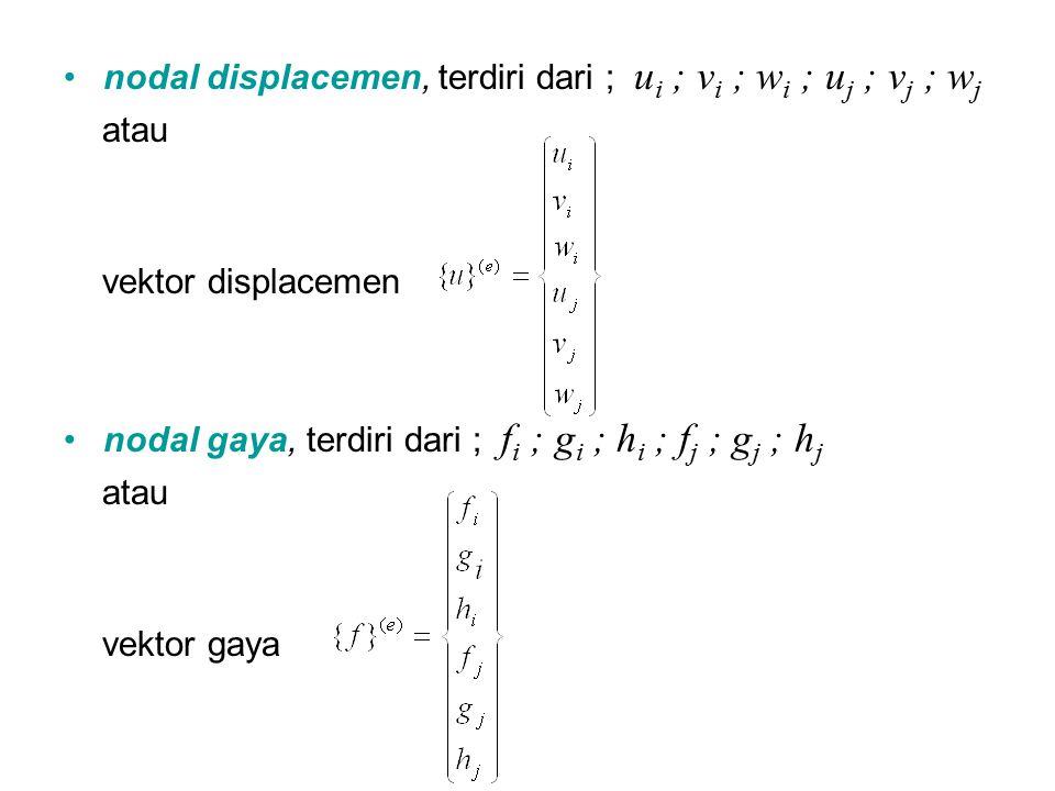 nodal displacemen, terdiri dari ; u i ; v i ; w i ; u j ; v j ; w j atau vektor displacemen nodal gaya, terdiri dari ; f i ; g i ; h i ; f j ; g j ; h