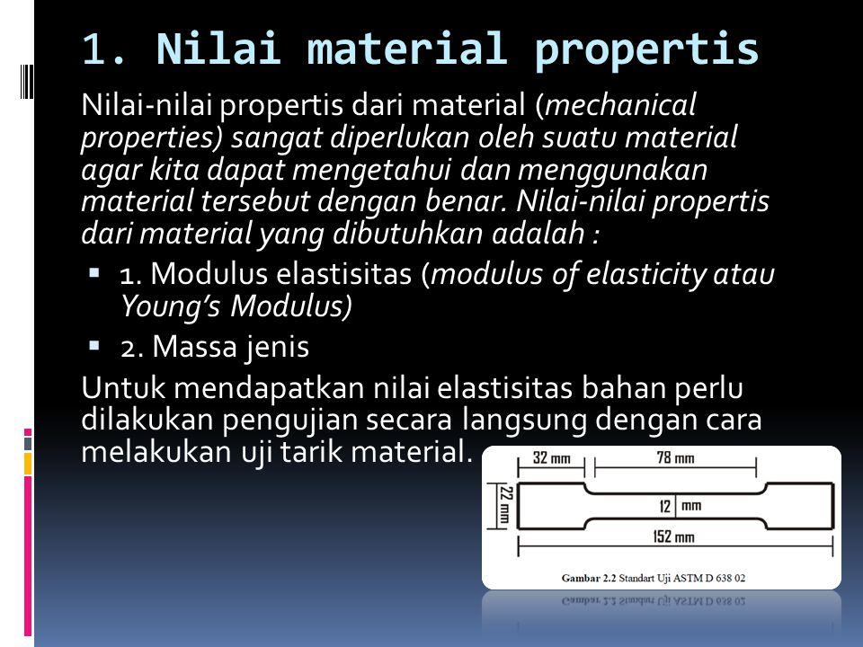 Nilai-nilai propertis dari material (mechanical properties) sangat diperlukan oleh suatu material agar kita dapat mengetahui dan menggunakan material