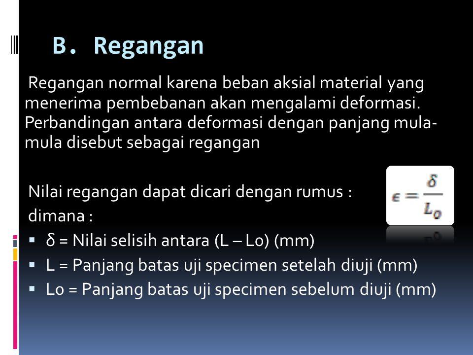 B. Regangan Regangan normal karena beban aksial material yang menerima pembebanan akan mengalami deformasi. Perbandingan antara deformasi dengan panja