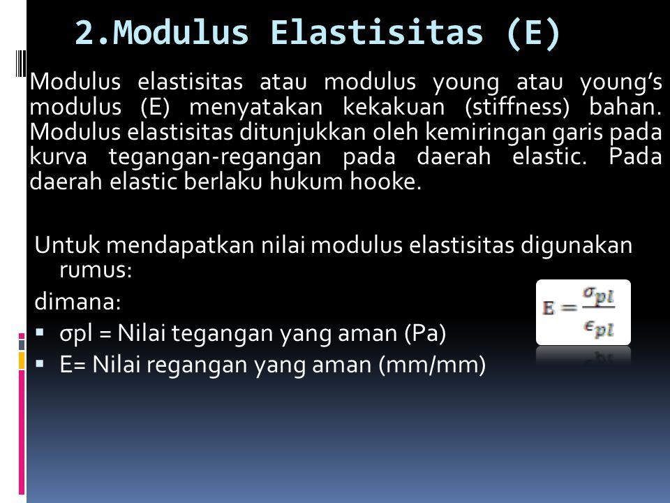 2.Modulus Elastisitas (Ε) Modulus elastisitas atau modulus young atau young's modulus (E) menyatakan kekakuan (stiffness) bahan. Modulus elastisitas d
