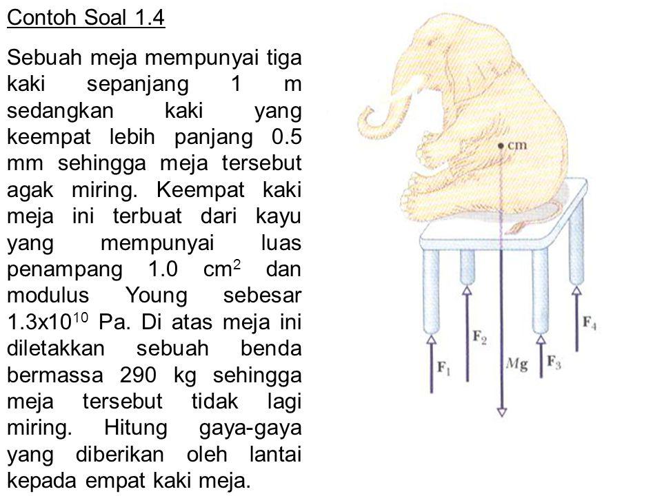 Contoh Soal 1.4 Sebuah meja mempunyai tiga kaki sepanjang 1 m sedangkan kaki yang keempat lebih panjang 0.5 mm sehingga meja tersebut agak miring. Kee