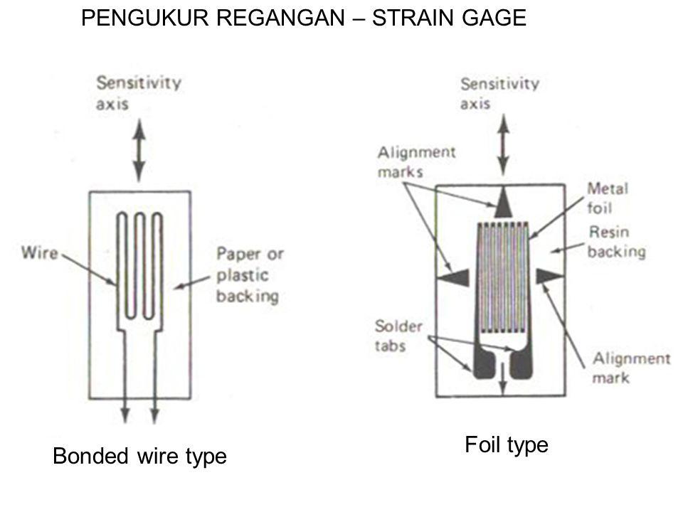 Bonded wire type Foil type PENGUKUR REGANGAN – STRAIN GAGE
