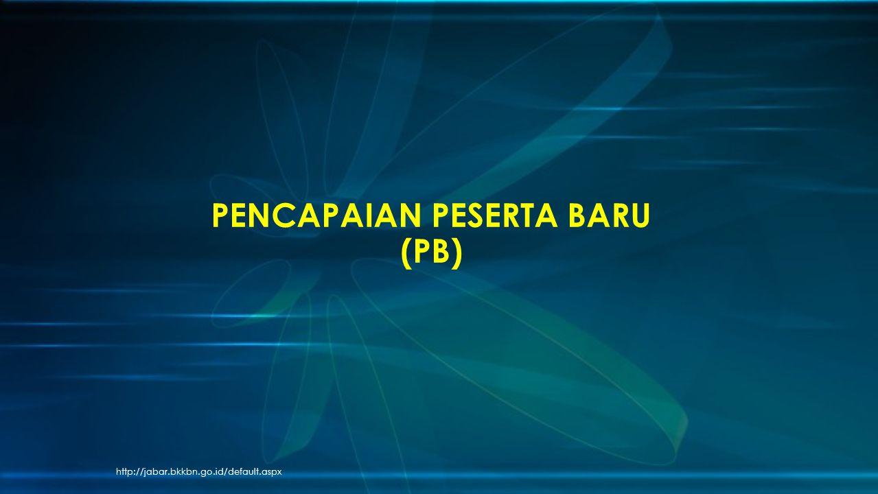 http://jabar.bkkbn.go.id/default.aspx PENCAPAIAN PESERTA BARU (PB)