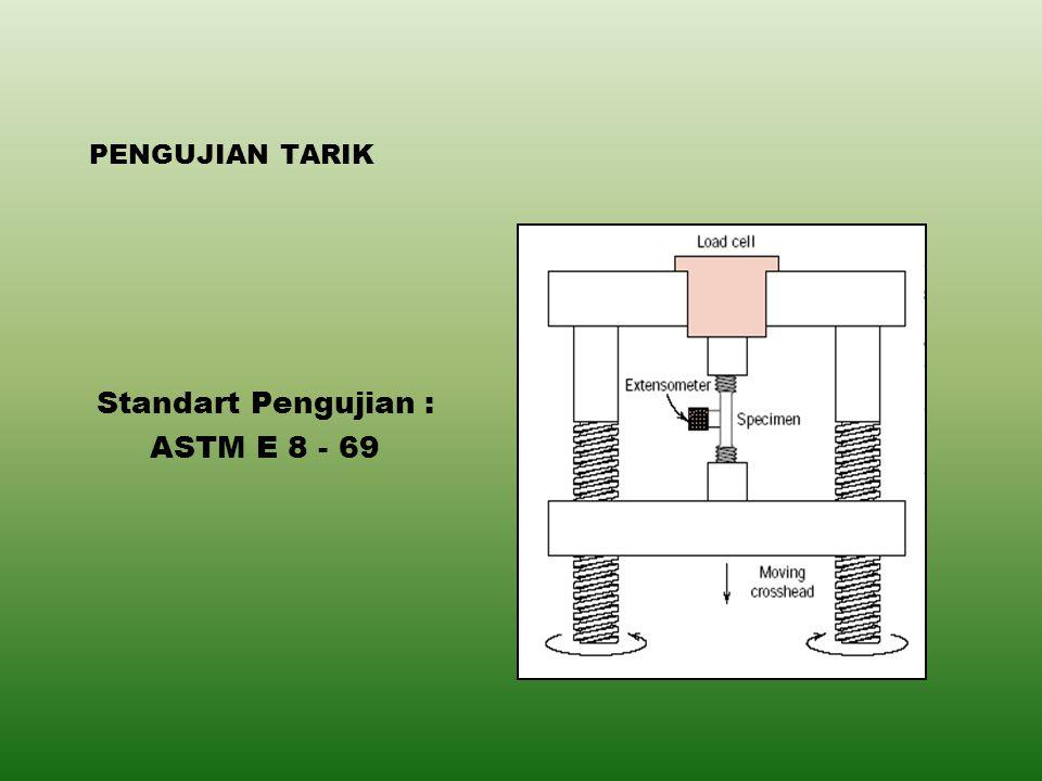 Standart Pengujian : ASTM E 8 - 69 PENGUJIAN TARIK
