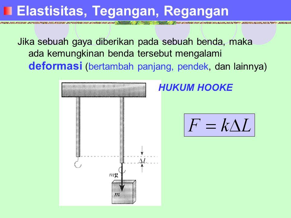 (a)Setimbang stabil (b)Setimbang tidak stabil