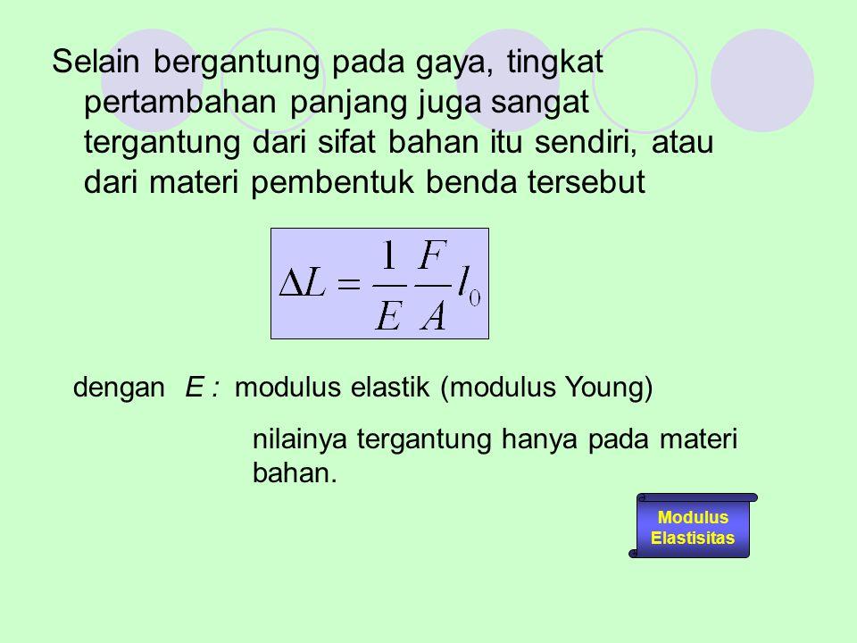 Selain bergantung pada gaya, tingkat pertambahan panjang juga sangat tergantung dari sifat bahan itu sendiri, atau dari materi pembentuk benda tersebut dengan E : modulus elastik (modulus Young) nilainya tergantung hanya pada materi bahan.