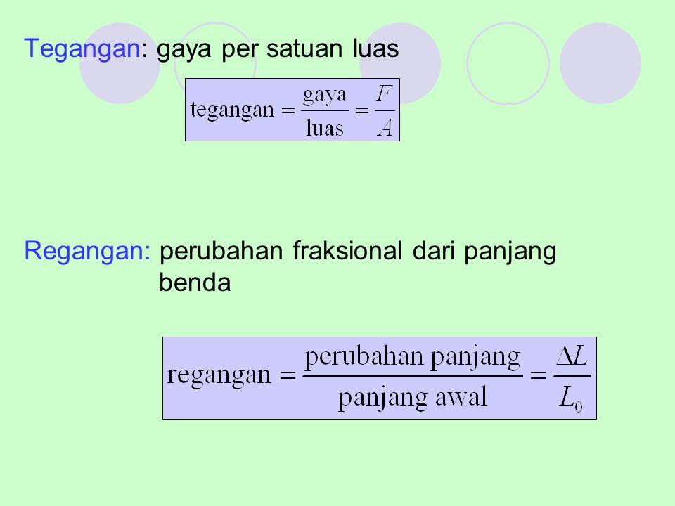 Tegangan: gaya per satuan luas Regangan: perubahan fraksional dari panjang benda