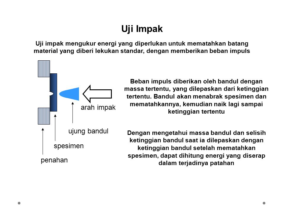 Uji Impak Uji impak mengukur energi yang diperlukan untuk mematahkan batang material yang diberi lekukan standar, dengan memberikan beban impuls Beban impuls diberikan oleh bandul dengan massa tertentu, yang dilepaskan dari ketinggian tertentu.