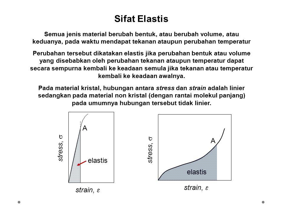 Sifat Elastis Semua jenis material berubah bentuk, atau berubah volume, atau keduanya, pada waktu mendapat tekanan ataupun perubahan temperatur Peruba