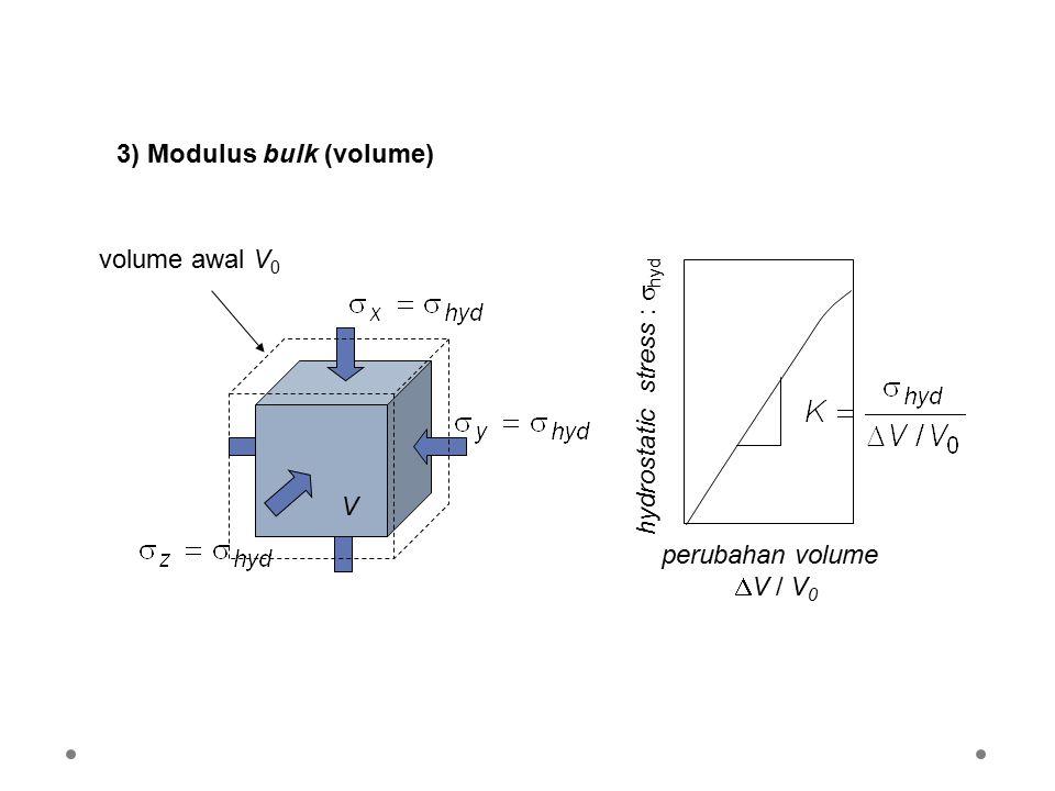3) Modulus bulk (volume) volume awal V 0 perubahan volume  V / V 0 hydrostatic stress :  hyd V