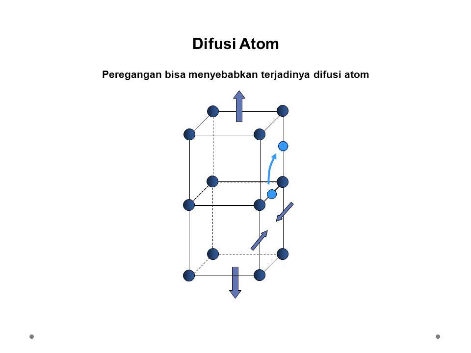 Difusi Atom Peregangan bisa menyebabkan terjadinya difusi atom