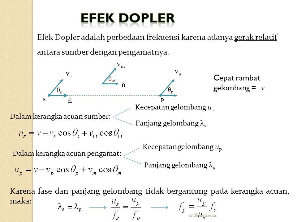 Efek Dopler adalah perbedaan frekuensi karena adanya gerak relatif antara sumber dengan pengamatnya. Dalam kerangka acuan sumber: Kecepatan gelombang