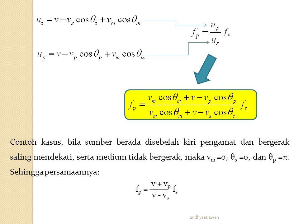 Contoh kasus, bila sumber berada disebelah kiri pengamat dan bergerak saling mendekati, serta medium tidak bergerak, maka v m =0, θ s =0, dan θ p =π.