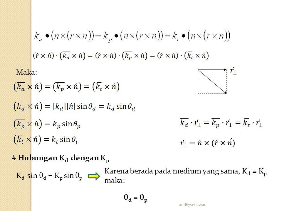 Maka: K d sin θ d = K p sin θ p Karena berada pada medium yang sama, K d = K p maka: θ d = θ p # Hubungan K d dengan K p andhysetiawan