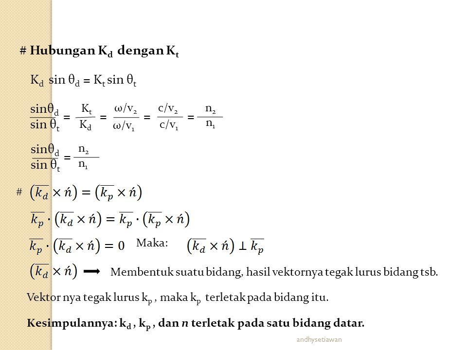 # Hubungan K d dengan K t K d sin θ d = K t sin θ t sinθ d sin θ t = KtKt KdKd = ω/v 2 ω/v 1 = c/v 1 c/v 2 = n2n2 n1n1 # Maka: Membentuk suatu bidang,