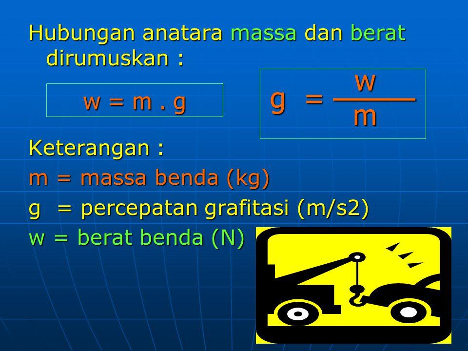 Hubungan anatara massa dan berat dirumuskan : Keterangan : m = massa benda (kg) g = percepatan grafitasi (m/s2) w = berat benda (N) w g = ──── m w = m